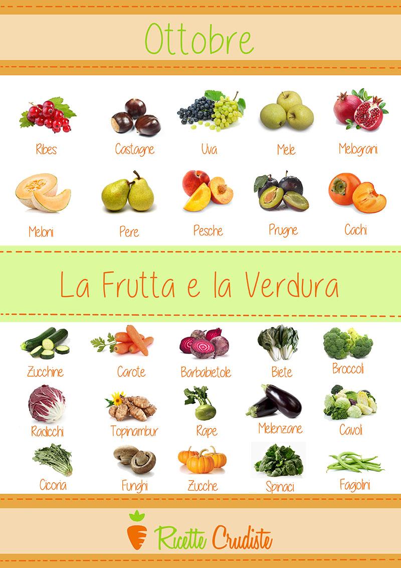 Infografica della Frutta verdura di Ottobre