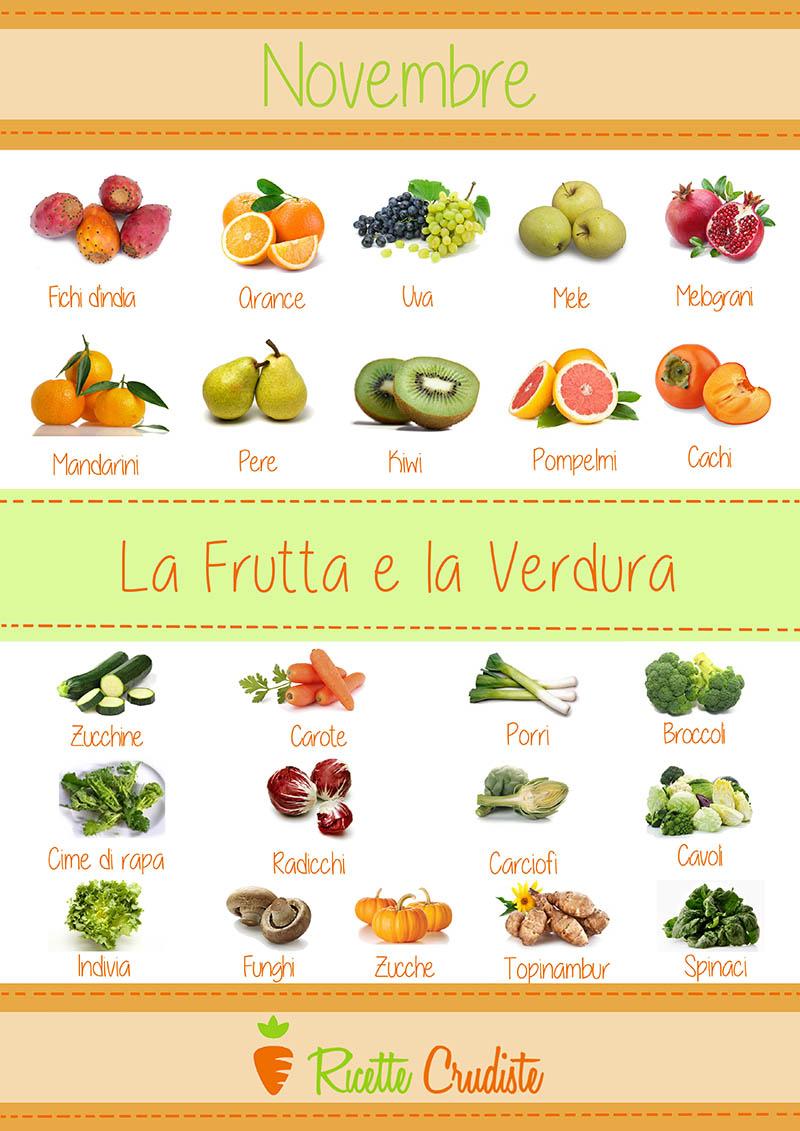 Infografica della Frutta e verdura di novembre